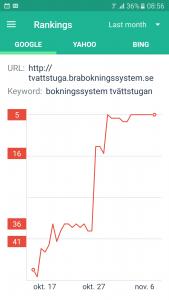 Sökmotoroptimering resultat pregalmedia.se med nyckelord bokningssystem tvättstugan